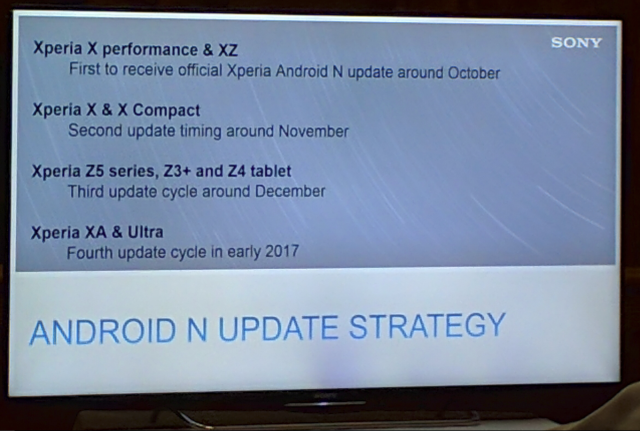 Sony Android Nougat Roadmap Leaked Via Presentation Slide