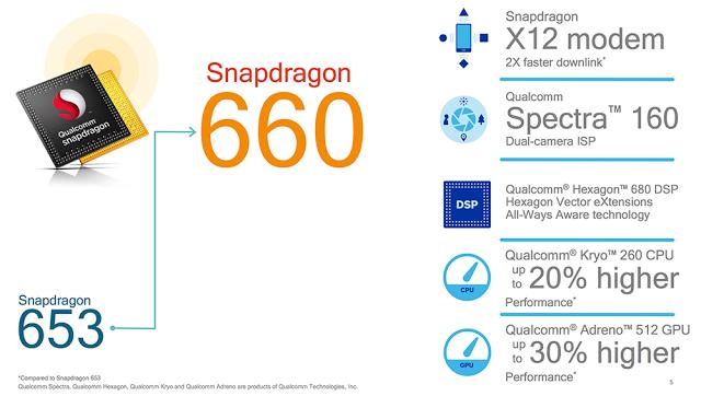 Qualcomm Snapdragon 660