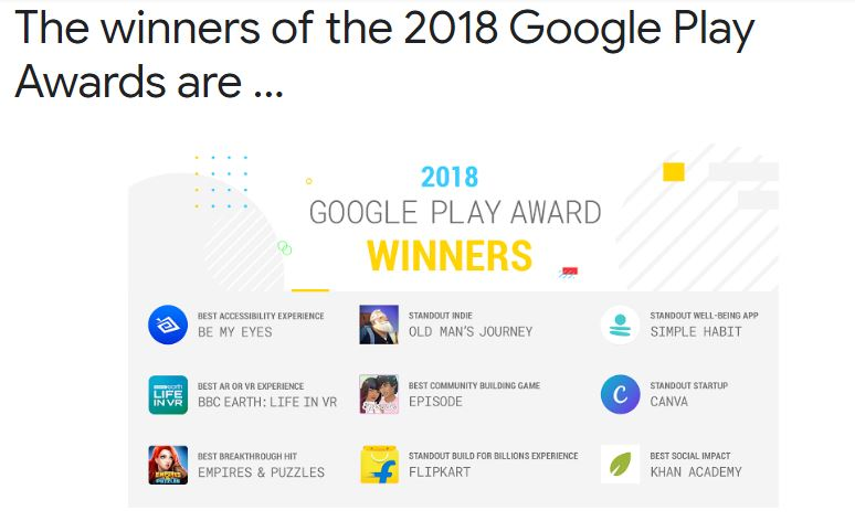 Google Best Apps And Games Awards