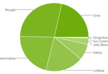 Android Distribution Number For The Month Of October
