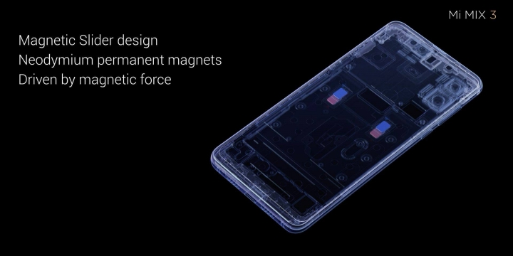 Xiaomi Mi Mix 3 Magnetic Slider